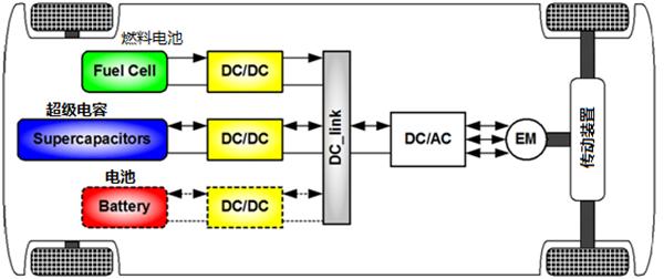 DC-DC转换器,艾德克斯,电子负载,电源转换器,新能源汽车