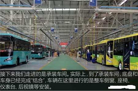探秘宇通新能源汽车工厂