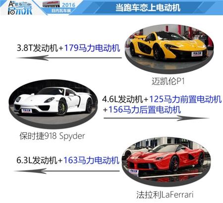 未来的超级跑车什么样?