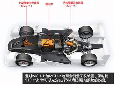 混合动力巅峰对决 2016年勒芒赛车简析
