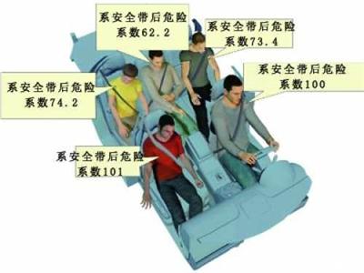 汽车前排座椅更安全?