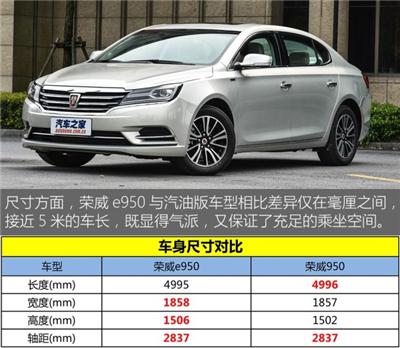 图解荣威e950插电混动