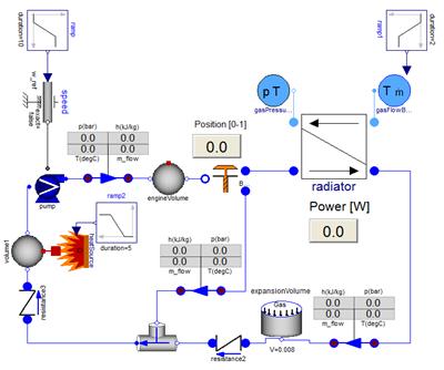 新能源汽车电池热管理系统设计