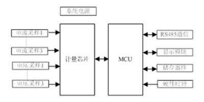如何提升智能电表计量准确性?