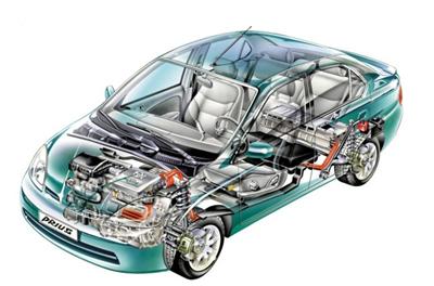 剖析:从中外对比看混合动力车型技术基本概念