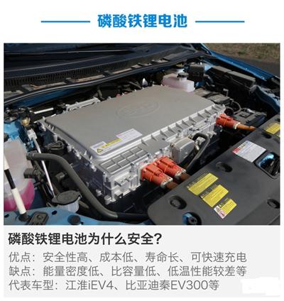 电池那点事儿 新能源汽车基础知识解析