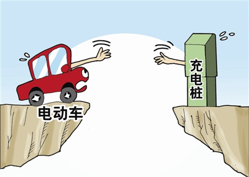 """论电动汽车充电难:谁是""""罪魁祸首"""""""