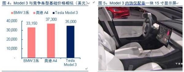 深度:智能电动汽车产业链调研报告 - 全文