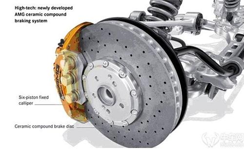 你见过多活塞刹车卡钳有多少个活塞的?