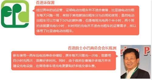 """香港退回e6 比亚迪喊冤""""我不背锅"""""""