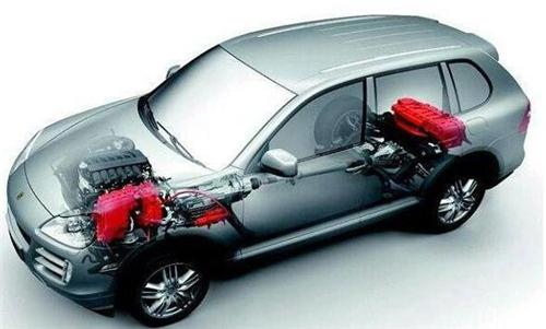 关于混合动力汽车的三大误区