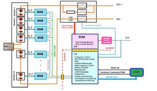 tesla电动汽车动力电池系统安全技术初探