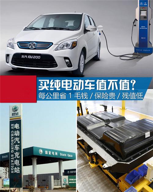 每公里就省1毛钱 买辆纯电动车值不值?