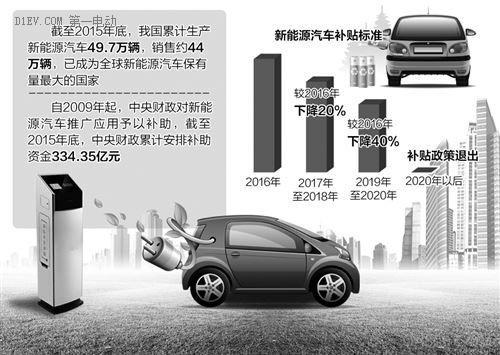 给中国新能源汽车政策建言