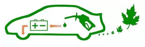 省油又环保、盘点几款热门混动中型车