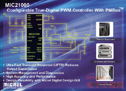 麦瑞半导体推出全功能高性能数字脉宽调制控制器