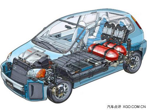 电动车的结构并不复杂