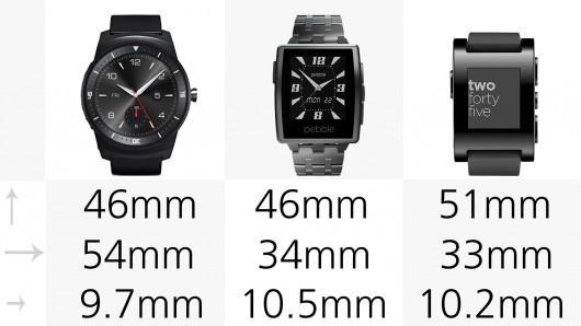 2014六款性价比最高的智能手表对比评测