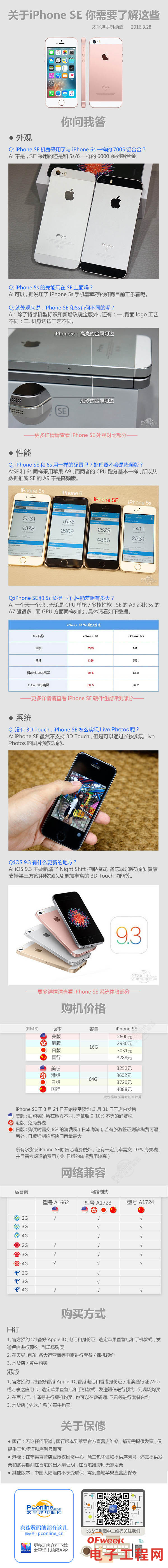 iPhone SE深度评测:集iPhone 5s与iPhone 6s之大成