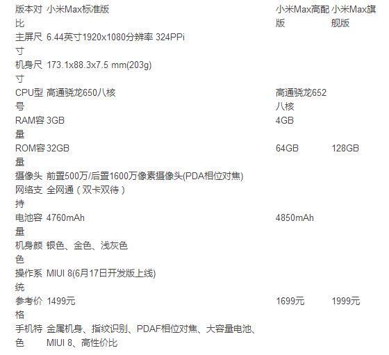 小米Max评测:跑分8万+ 性能匹敌旗舰机