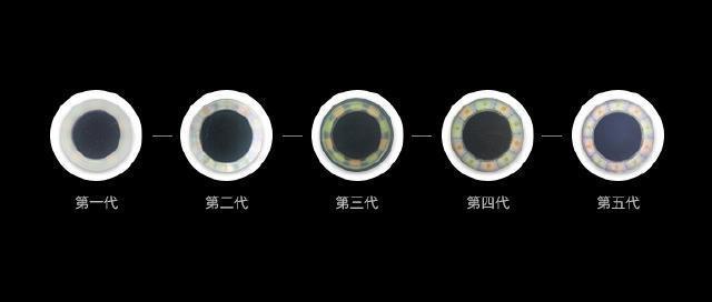 魅族PRO 6的环形闪光灯有多牛?