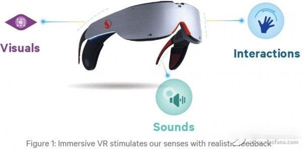 国内外VR主控芯片以及解决方案汇总