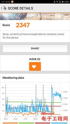 性价比胜利 联想ZUK Z2&魅族PRO6对比