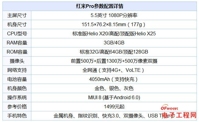 红米Pro开箱评测:联发科x25护航 性价比较红米Note系列如何?