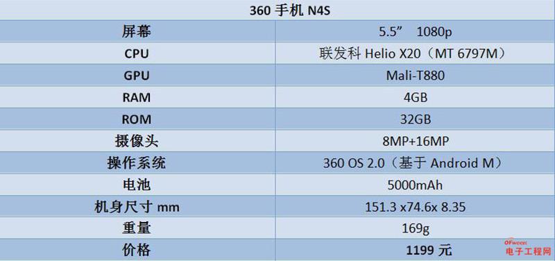 360手机N4S评测:可畅玩大型网游 拍照可圈可点对标双摄红米PRO