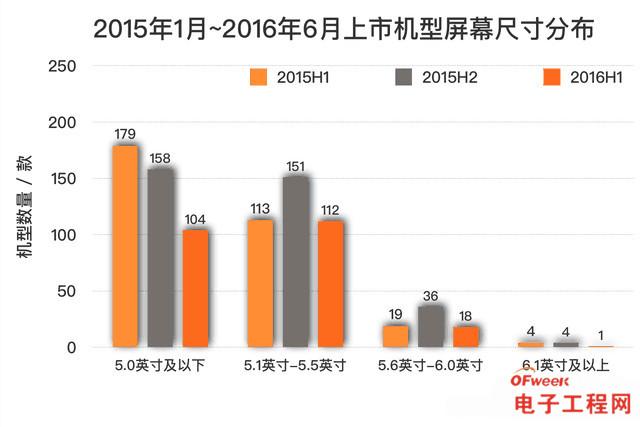 """荣耀Note8/小米Max对比评测:华米""""大""""战 各有千秋谁更具市场魅力?"""