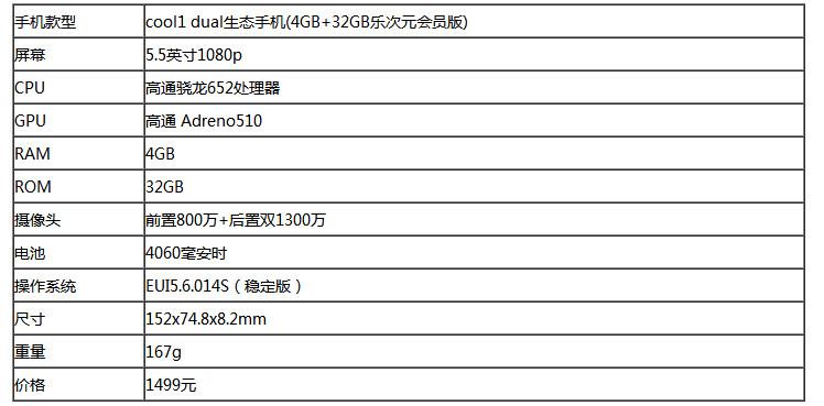 cool1 dual生态手机评测:强大性能支撑 不止叫板红米Pro