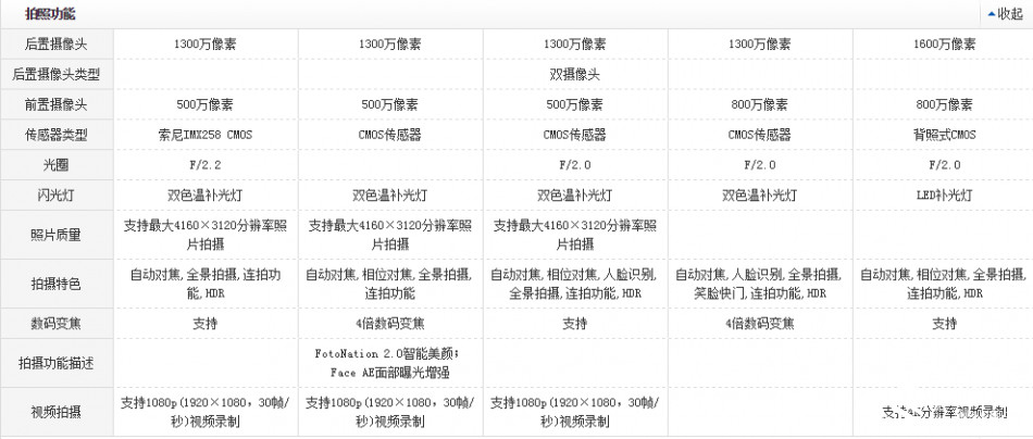魅蓝E评测:不发烧 但够爽 价格优势弥补性能不足抗衡红米Pro