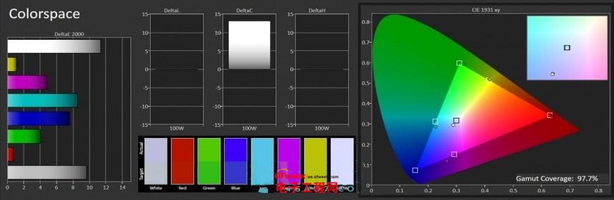 红米Note 4P评测:实测对比魅蓝E/红米Pro 不顶尖但全面均衡