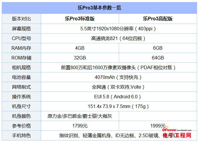 乐Pro3评测+拆解:飙硬件到极致的性价比神器 小米5s/锤子T3何时现身PK?