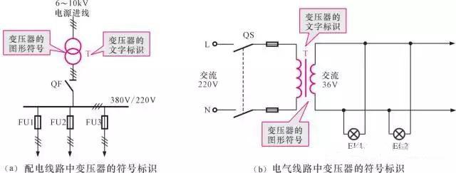 图1-12 变压器在线路中的符号标识