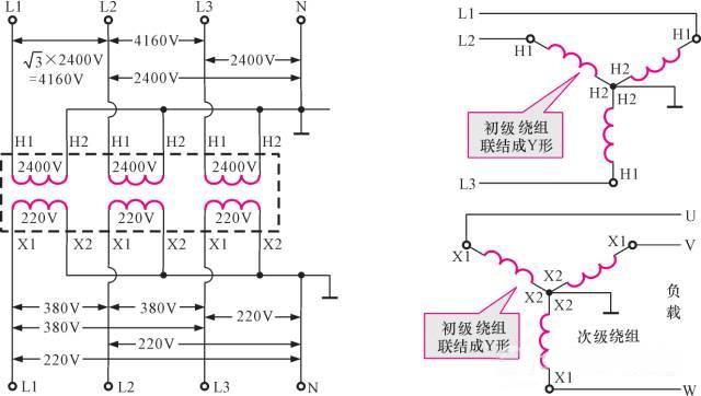 """三、变压器在线路中的符号标识   变压器一般用于电气设备的控制线路以及配电线路中,是电气设备控制线路中比较常用的设备之一,因此了解变压器在线路中的符号标识也是非常重要的。变压器在线路中一般用字母""""T""""表示,并使用图形符号进行标识,如图1-12所示。"""
