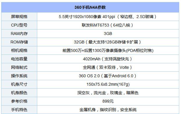 """360手机N4A评测:千元""""新军""""挑战红蓝""""前辈"""" 性价比是否强过360N4S?"""