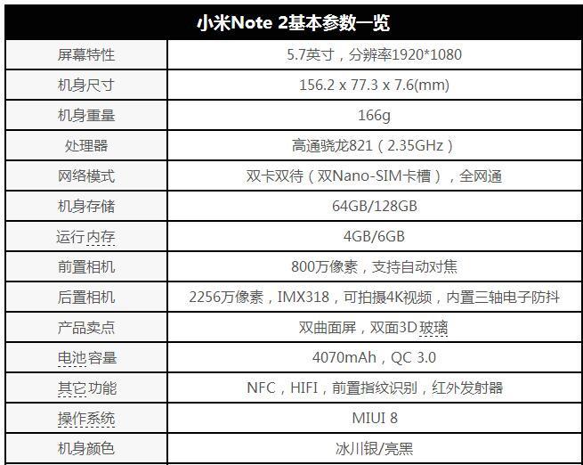 小米Note 2评测:依旧为发烧而生的国产精品之作 或成米粉换机首选