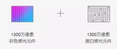 小米5s Plus/华为P9/三星S7拍照对比评测:争年度拍照标杆 谁最有资格?