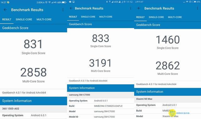 """360N4S骁龙版/三星C7/小米MAX对比评测:骁龙625和骁龙650 谁是千元""""芯""""王道?"""