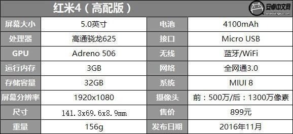 红米4评测:又一款示范机型 千元机不再是够用就好