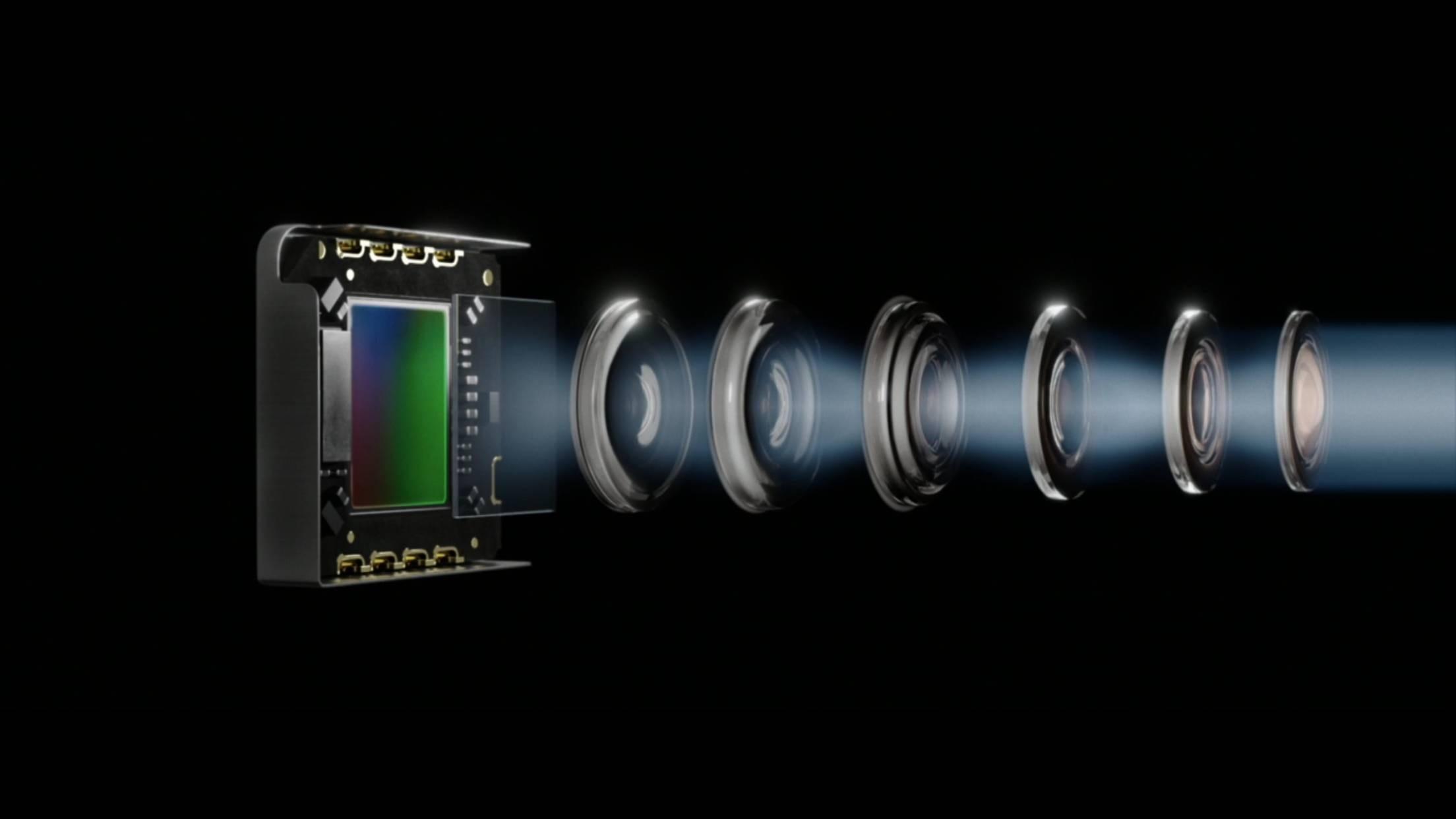 技术分析:单摄像头是如何压制双摄军团的?
