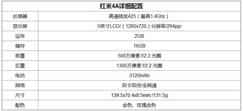 红米4A评测:499元价格 体验却不弱
