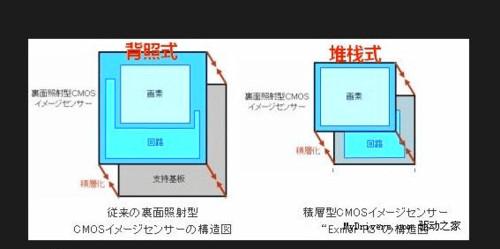 小米5s和锤子M1L拍照对比评测:IMX318和IMX378谁更强?