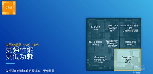 """多方面分析海思麒麟960能否被称为""""顶级SoC""""?"""