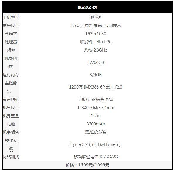 魅蓝X评测:16nm联发科P20让性能、功耗表现更出色