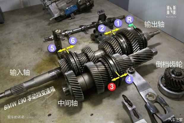 图:e90手动挡变速箱拆解图