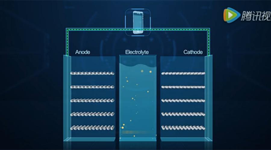 华为石墨烯高温锂离子电池取得重大突破
