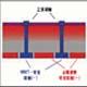 新型激光器提高硅太阳能电池的效率与生产能力
