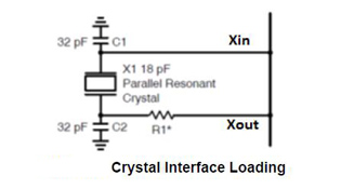 3.3 V/2.5 V一次性可编程时钟产生器OmniClock